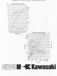 Factory dynometer readings for the Z1 9courtesy Kawasaki Australia0